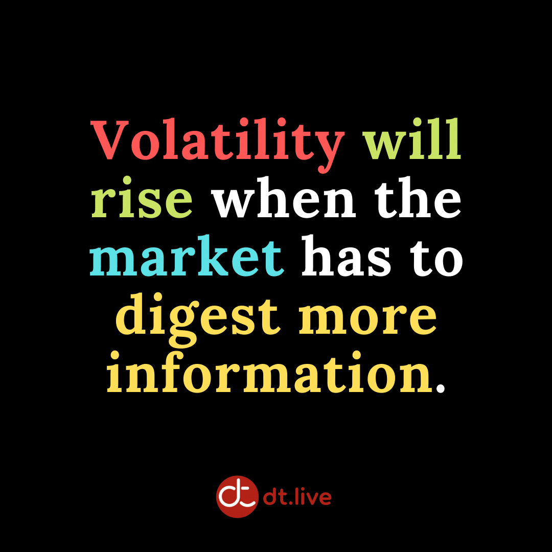 Volatility will rise when the market has to digest more information.