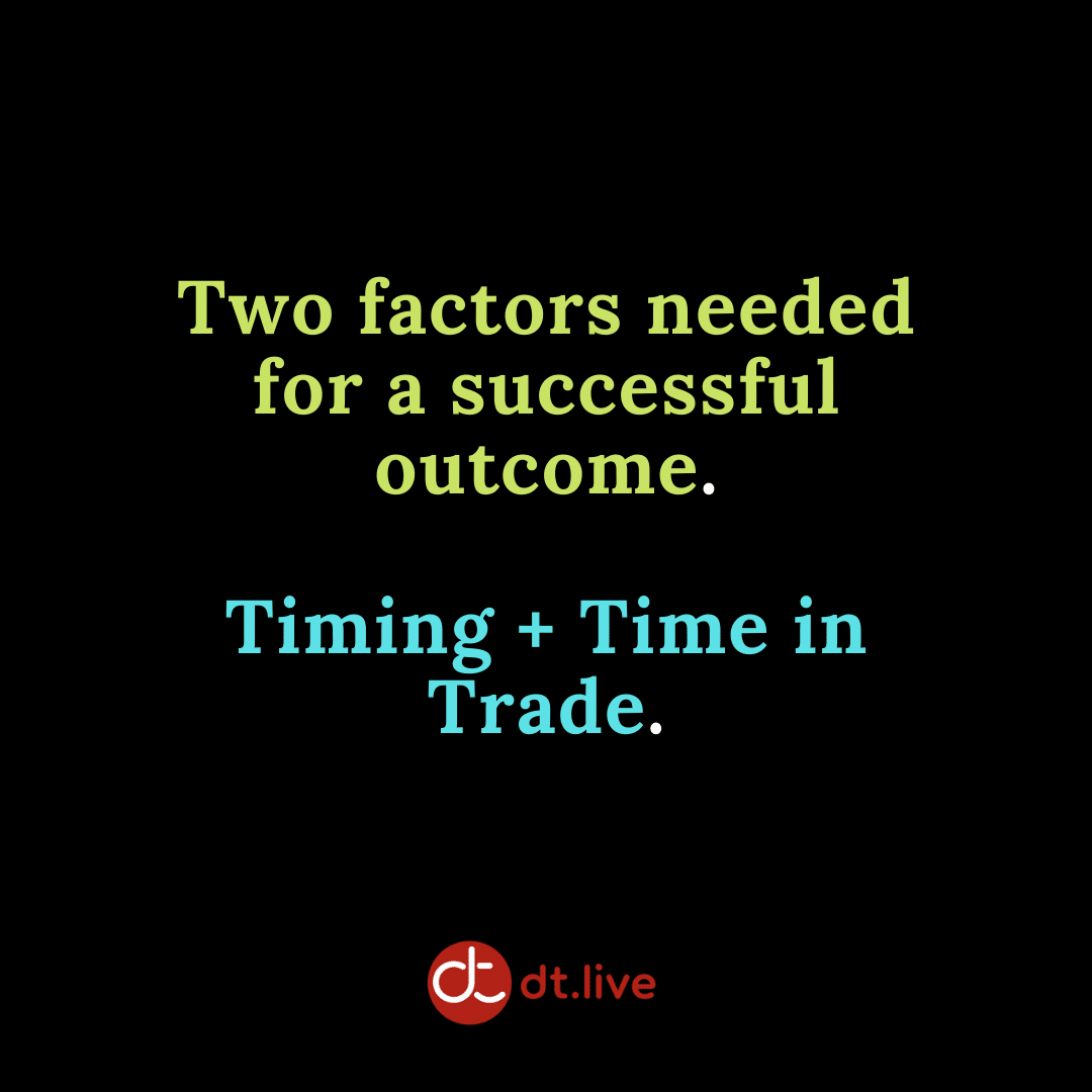 Two factors needed for a successful outcome. Timing + Time in Trade